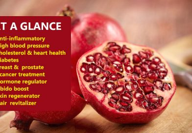 The Power Of Pomegranate Oil